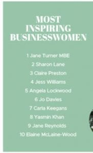 Tees Most Inspiring Businesswoman featuring Angela Lockwood being 5th